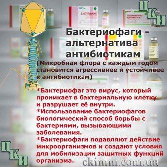 Бактериофаги препараты альтернатива антибиотикам.Перечень